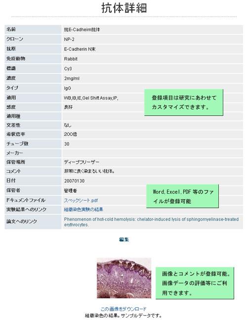 antibodyreg